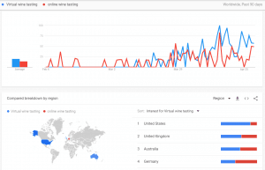 Global search terms