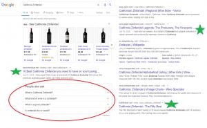 California Zinfandel Google Search