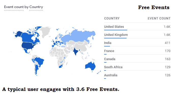 Free events on VWE